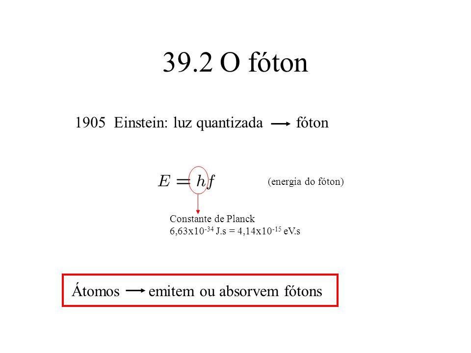 39.2 O fóton 1905 Einstein: luz quantizada fóton
