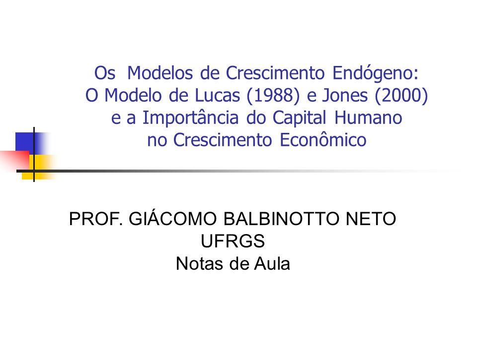 TEORIA MACROECONÔMICA II - JONES (2000, CAP.6) - NOTAS DE AULA