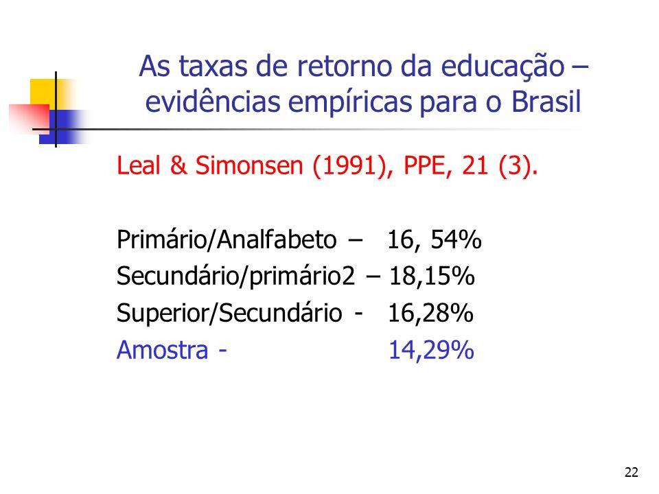 As taxas de retorno da educação – evidências empíricas para o Brasil