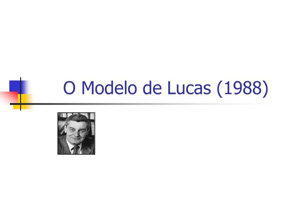 O Modelo de Lucas (1988)