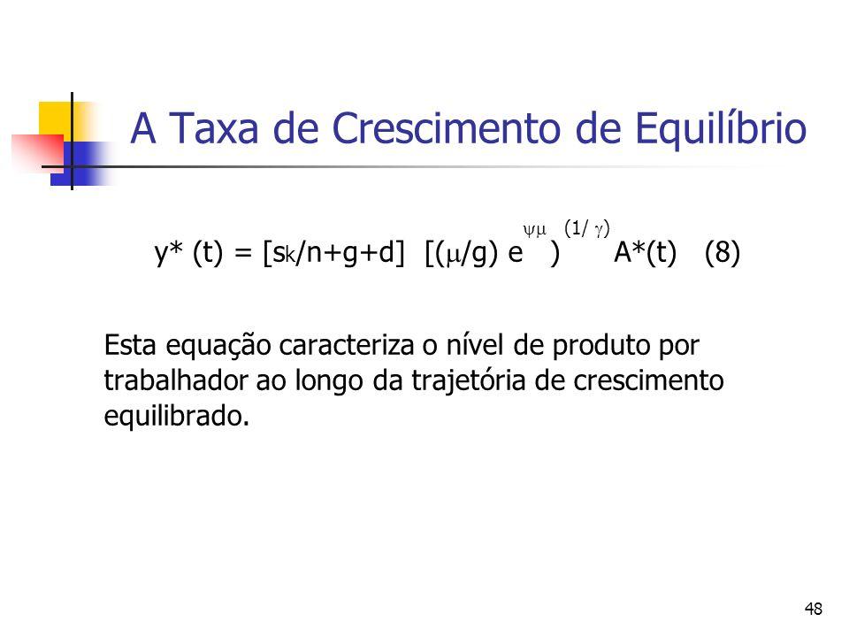 A Taxa de Crescimento de Equilíbrio