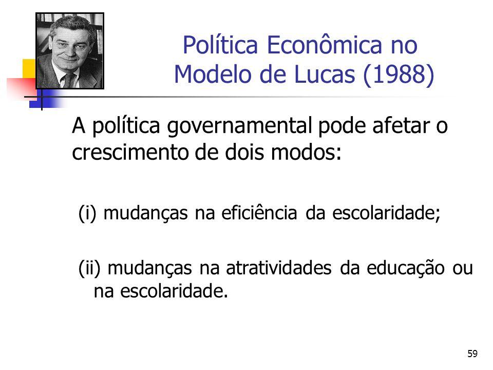 Política Econômica no Modelo de Lucas (1988)