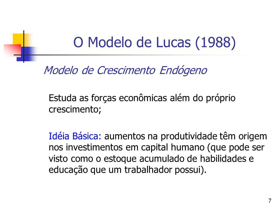 O Modelo de Lucas (1988) Modelo de Crescimento Endógeno