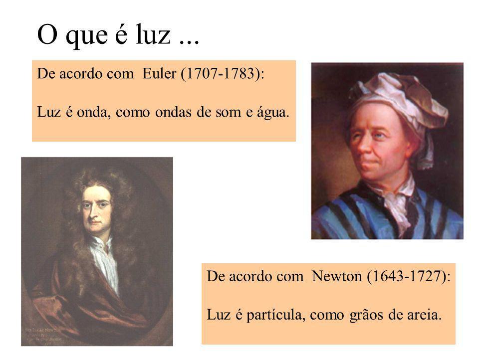 O que é luz ... De acordo com Euler (1707-1783):