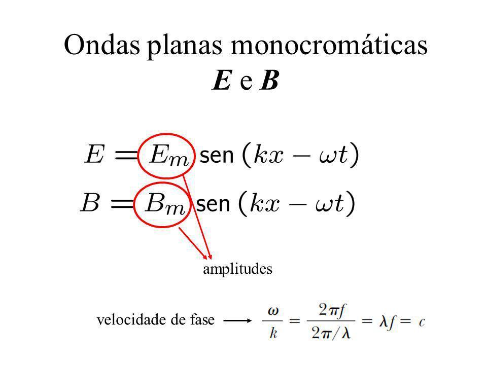 Ondas planas monocromáticas E e B