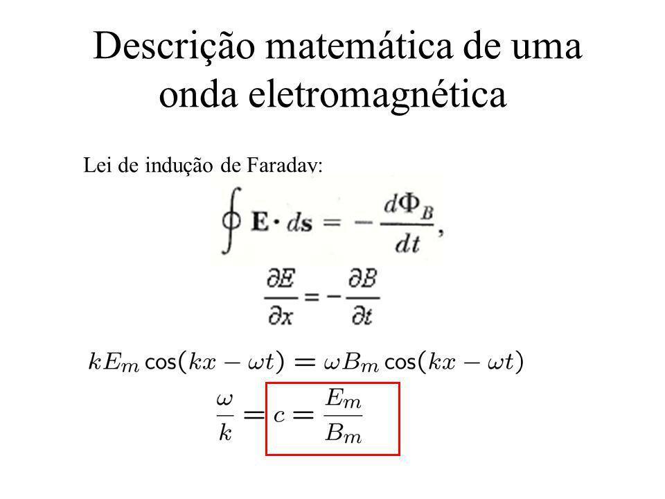 Descrição matemática de uma onda eletromagnética