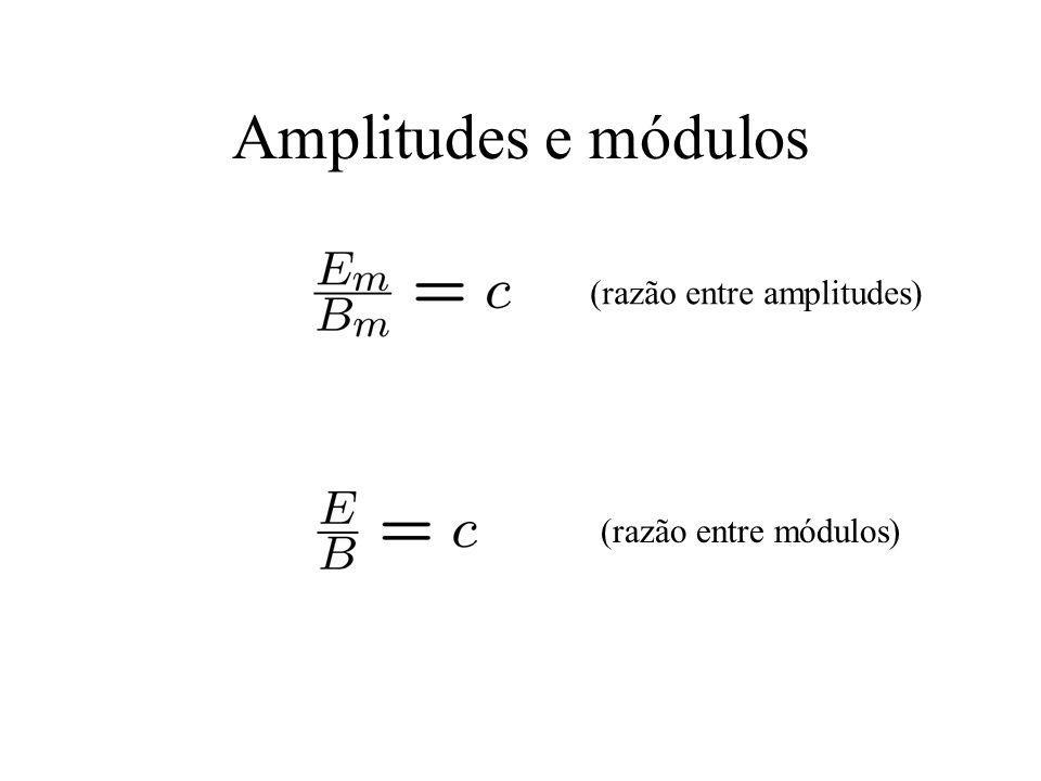 Amplitudes e módulos (razão entre amplitudes) (razão entre módulos)