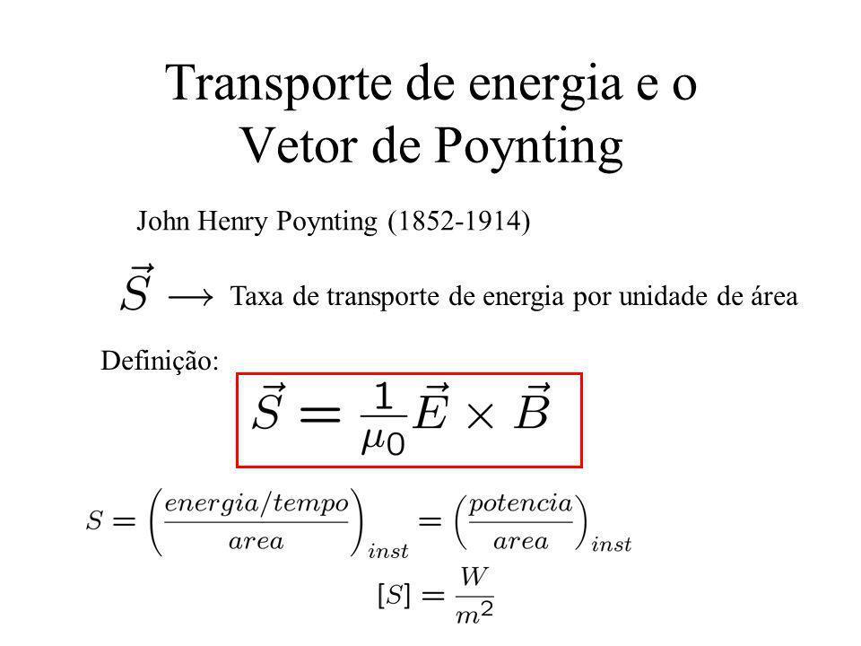 Transporte de energia e o Vetor de Poynting