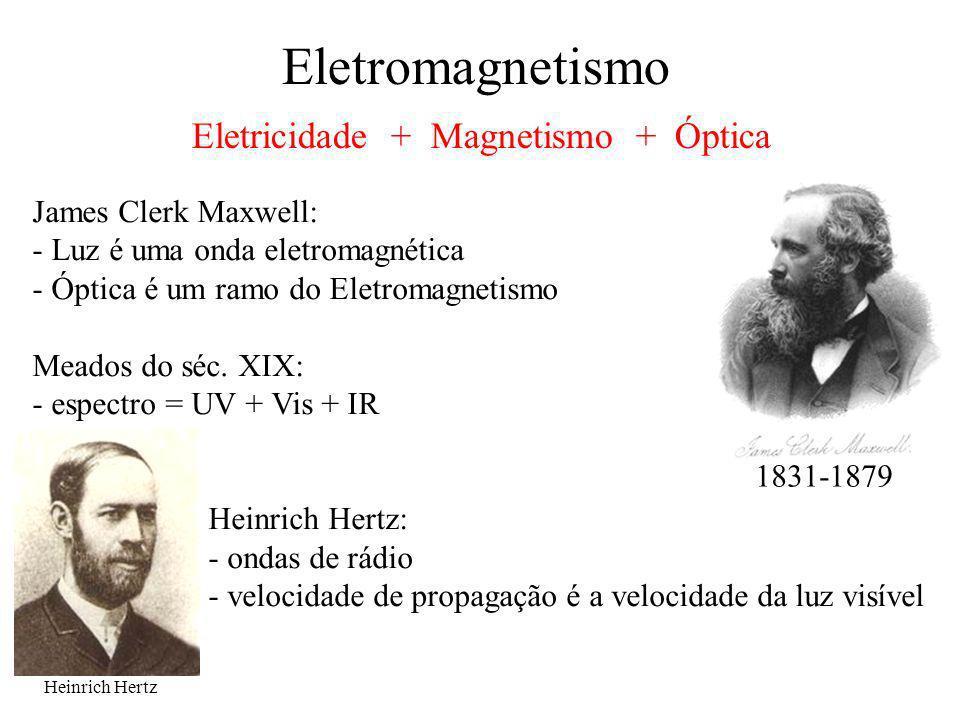 Eletromagnetismo Eletricidade + Magnetismo + Óptica