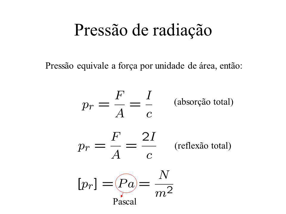 Pressão de radiação Pressão equivale a força por unidade de área, então: (absorção total) (reflexão total)