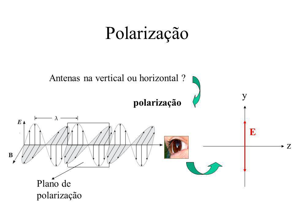 Polarização Antenas na vertical ou horizontal y polarização E z