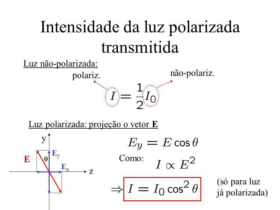 Intensidade da luz polarizada transmitida