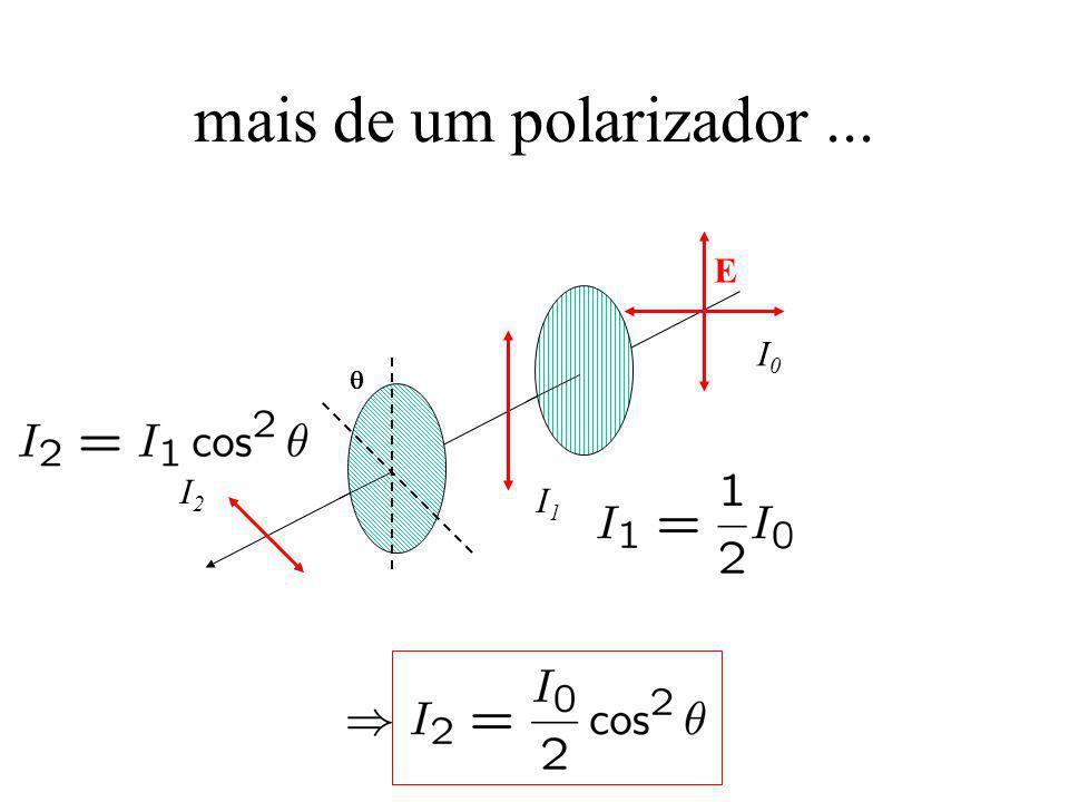 mais de um polarizador ... E I0 q I2 I1