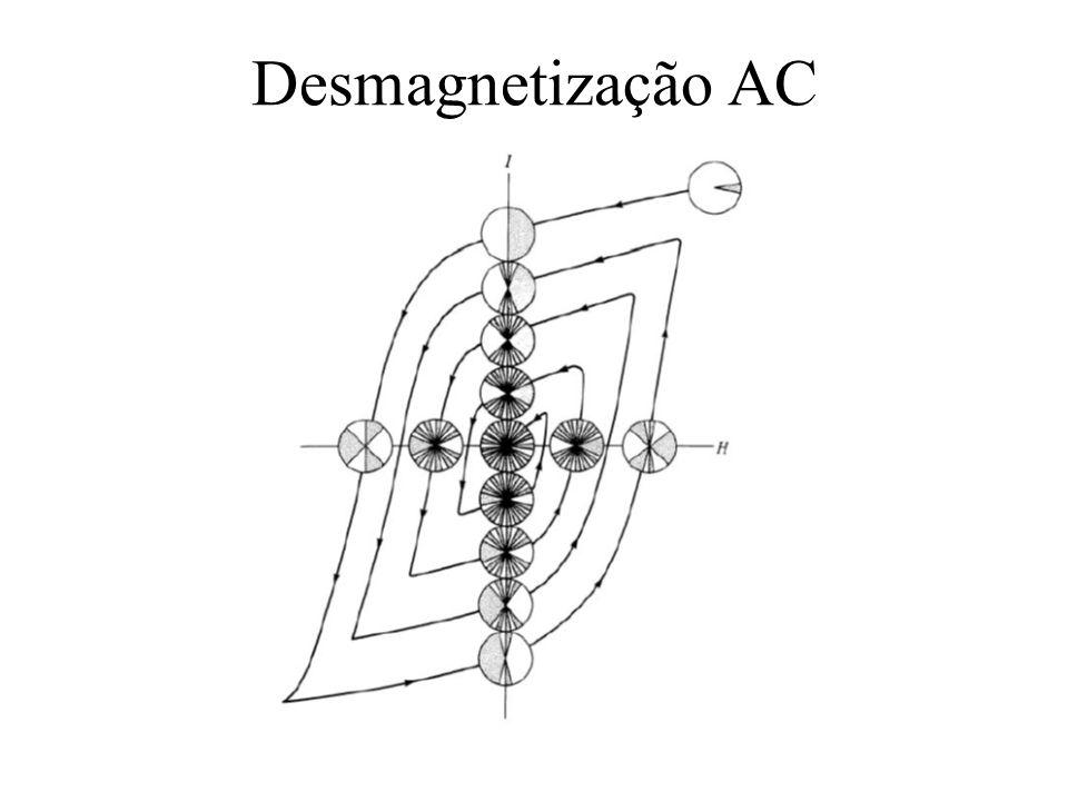 Desmagnetização AC