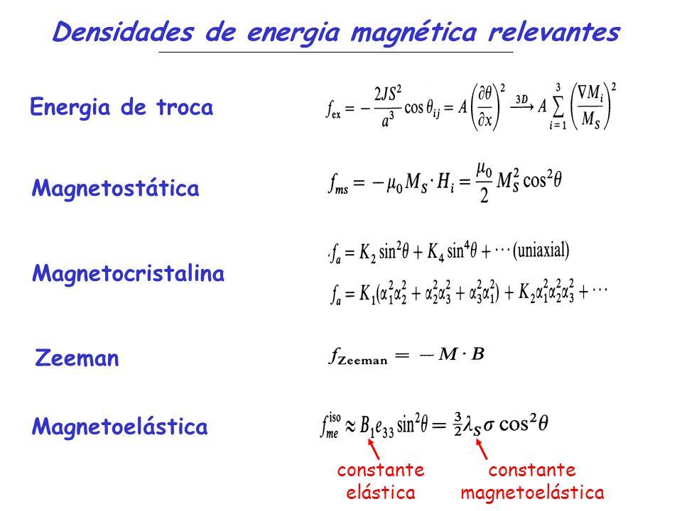 Densidades de energia magnética relevantes