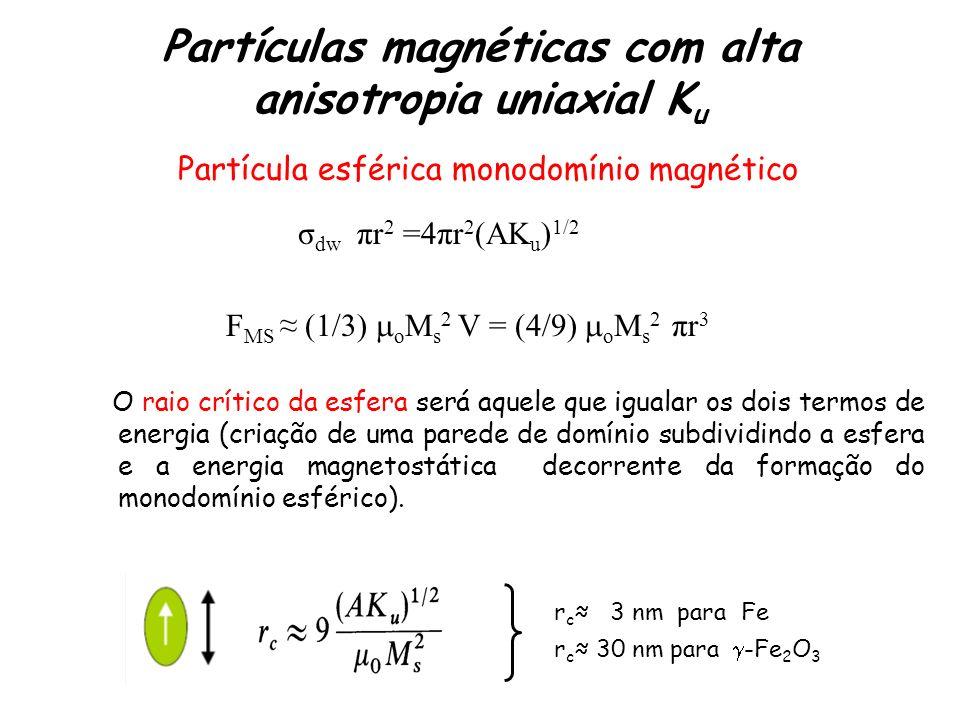 Partículas magnéticas com alta anisotropia uniaxial Ku