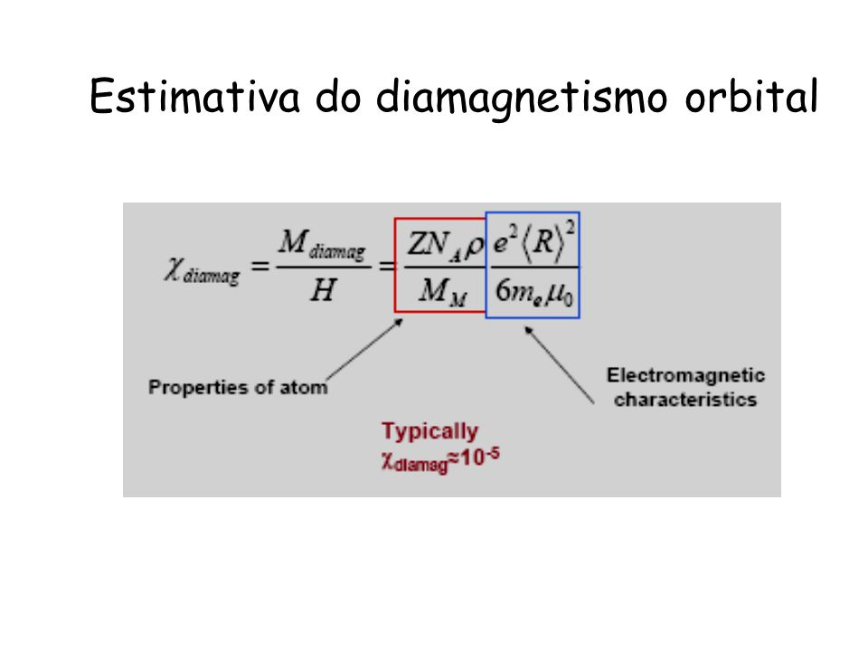 Estimativa do diamagnetismo orbital