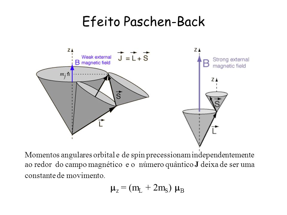 Efeito Paschen-Back mz = (mL + 2mS) mB