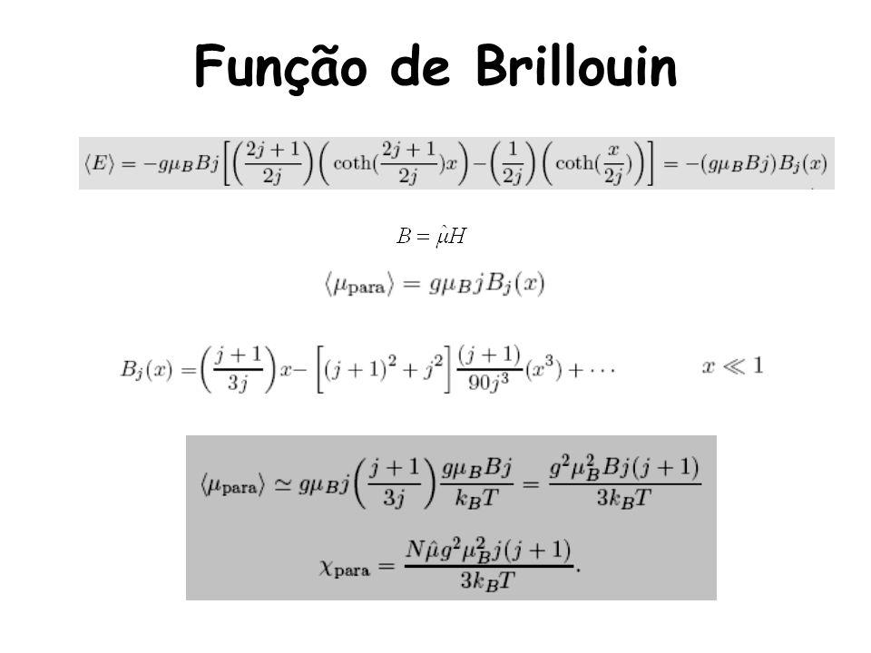 Função de Brillouin