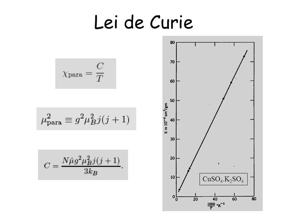 Lei de Curie CuSO4.K2SO4