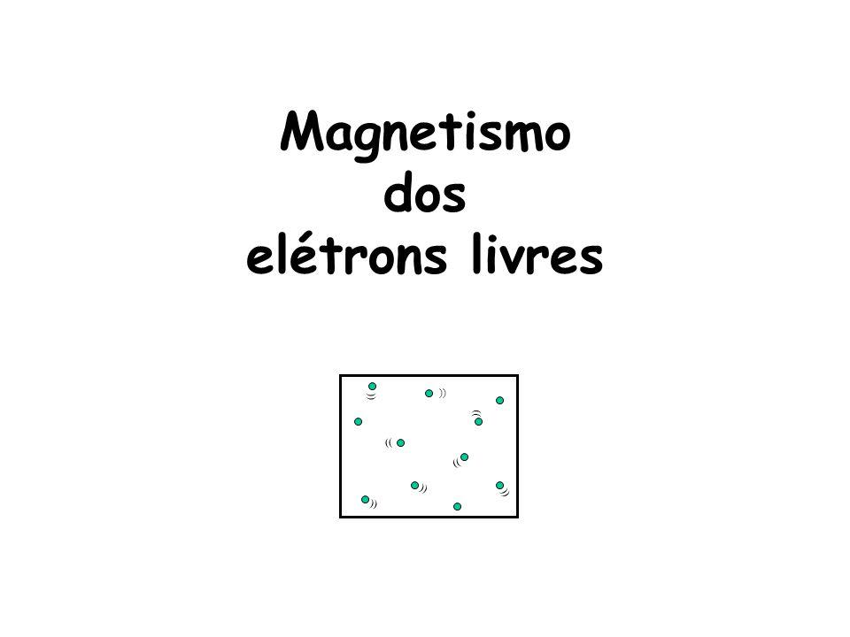 Magnetismo dos elétrons livres