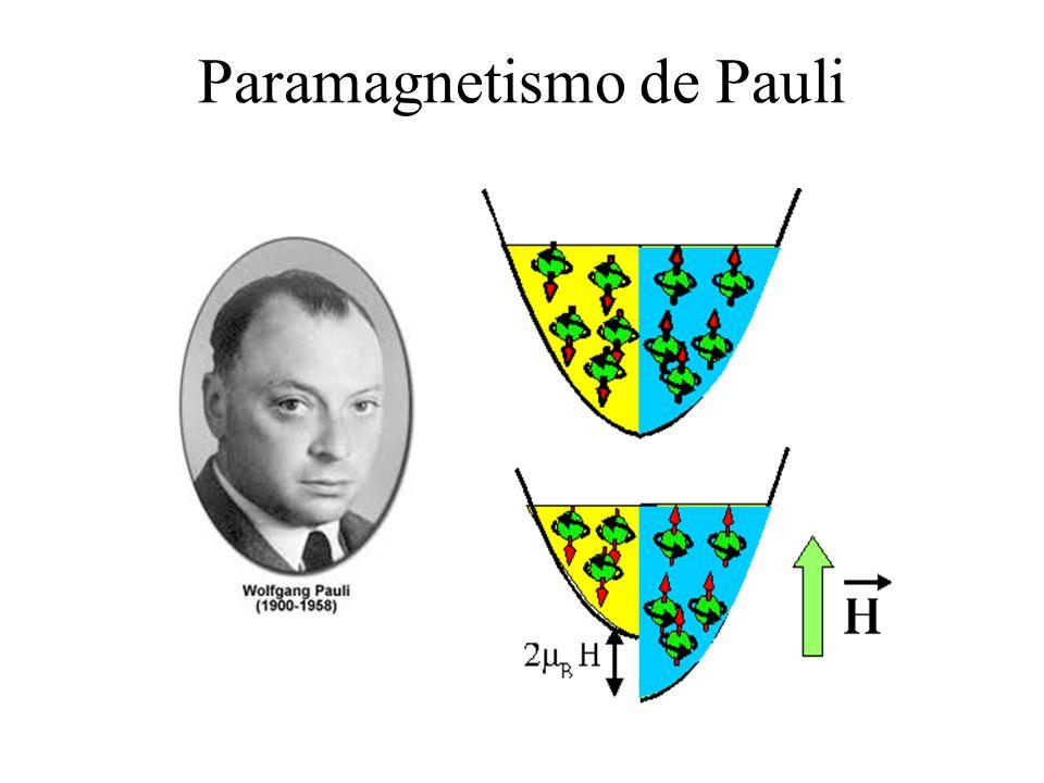 Paramagnetismo de Pauli