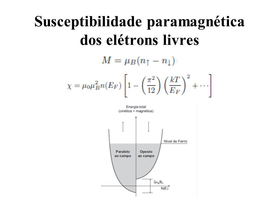 Susceptibilidade paramagnética dos elétrons livres