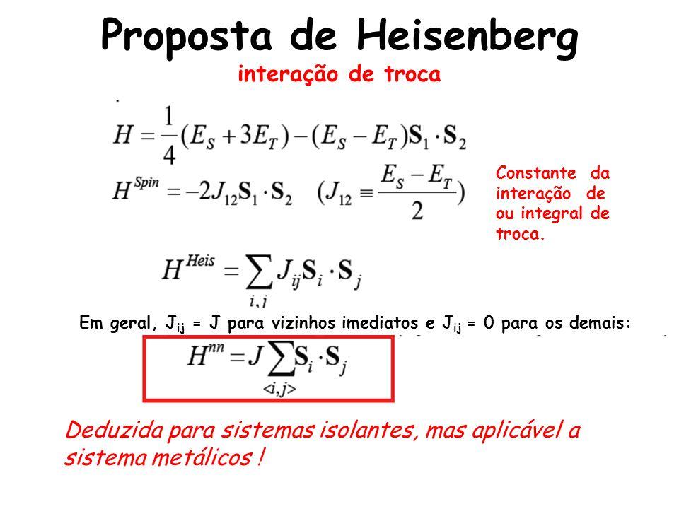 Proposta de Heisenberg interação de troca
