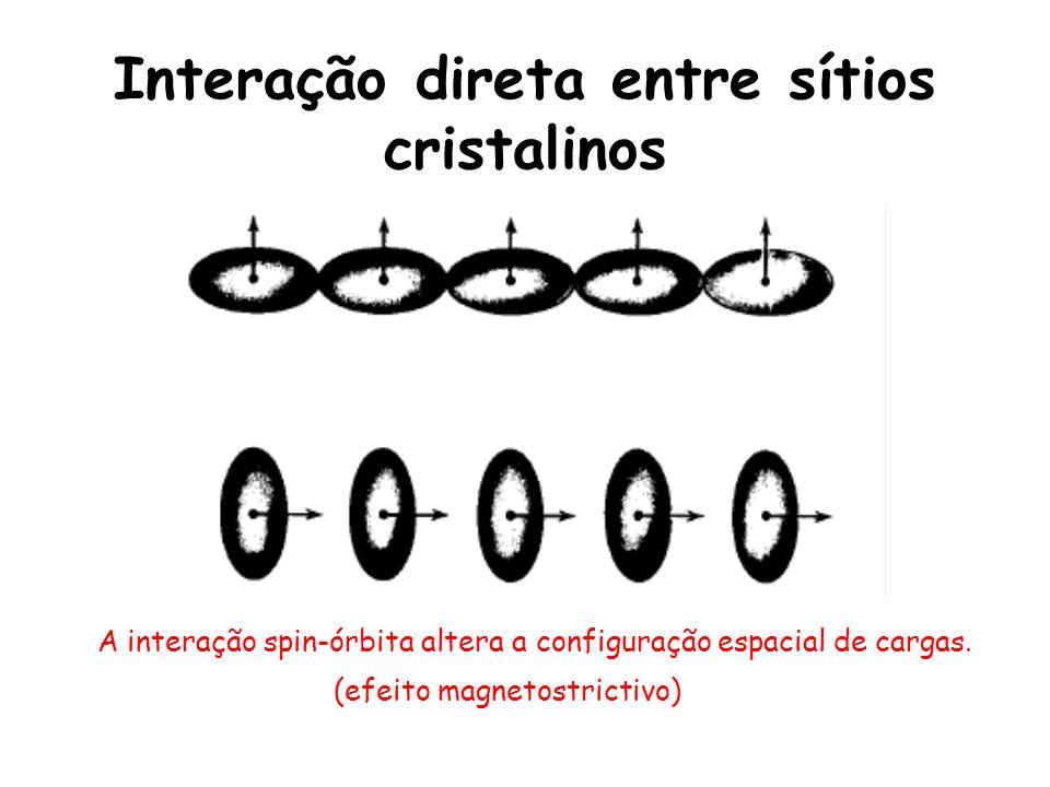 Interação direta entre sítios cristalinos