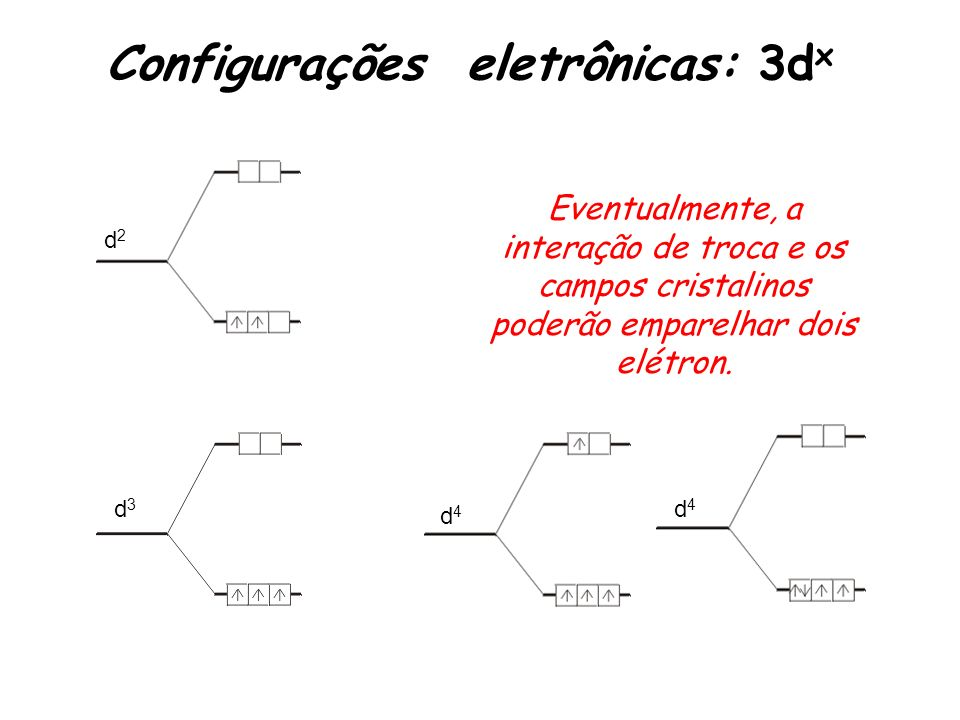 Configurações eletrônicas: 3dx