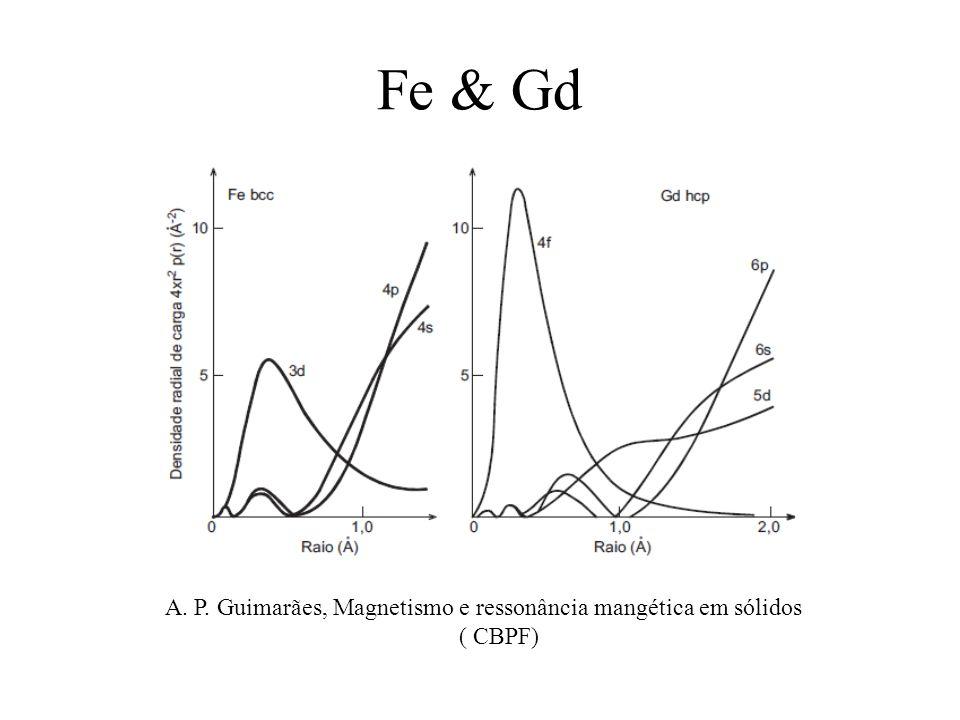 Fe & Gd A. P. Guimarães, Magnetismo e ressonância mangética em sólidos