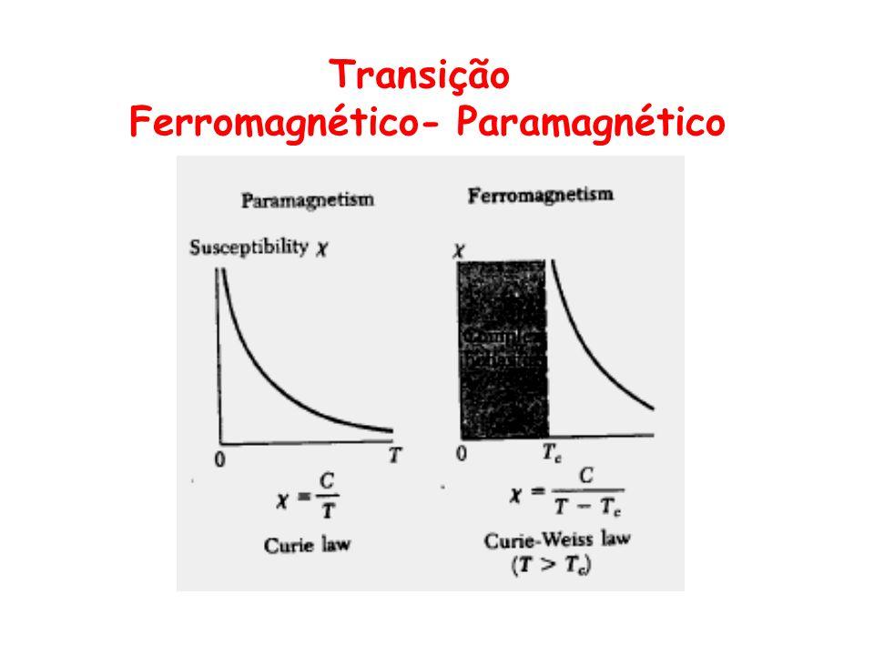 Ferromagnético- Paramagnético