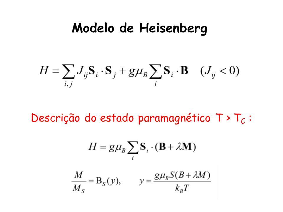 Modelo de Heisenberg Descrição do estado paramagnético T > TC :