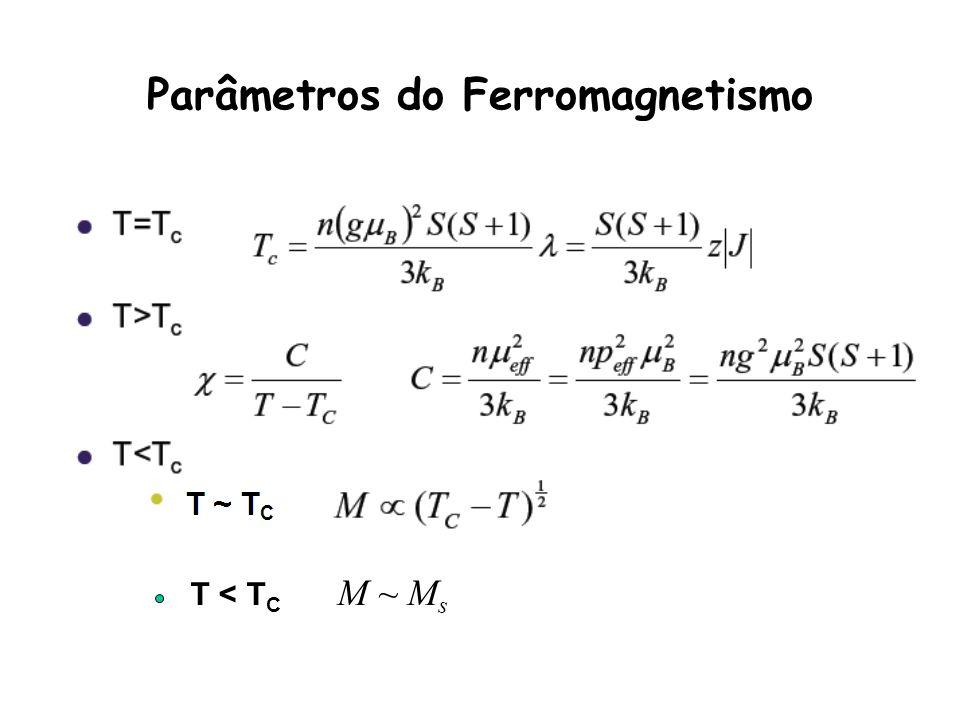 Parâmetros do Ferromagnetismo