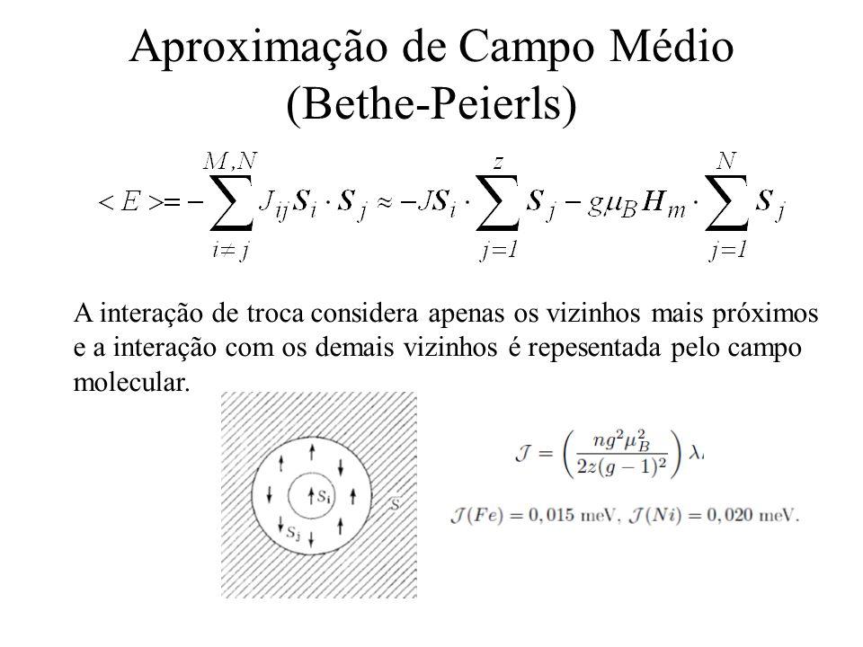 Aproximação de Campo Médio (Bethe-Peierls)