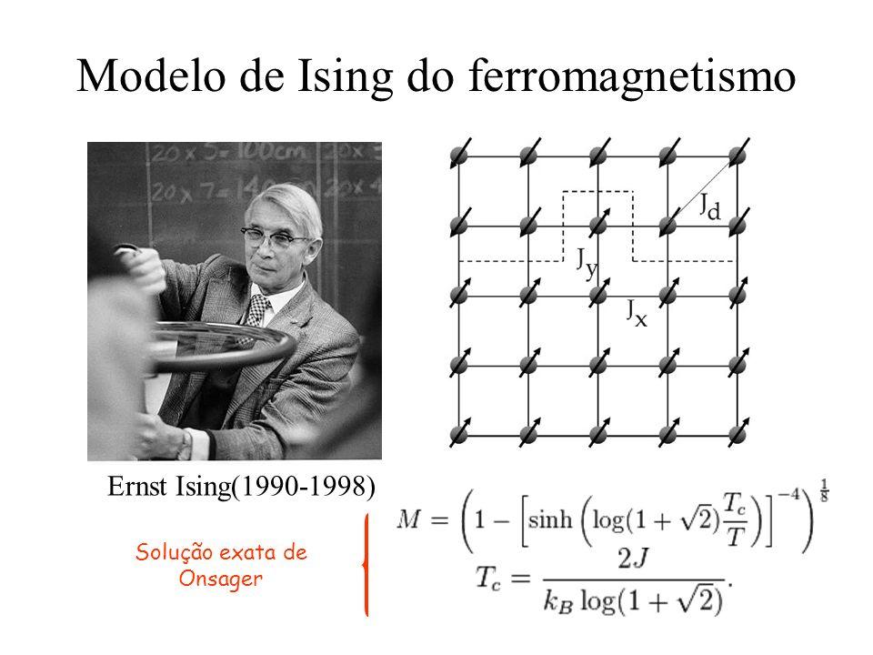 Modelo de Ising do ferromagnetismo