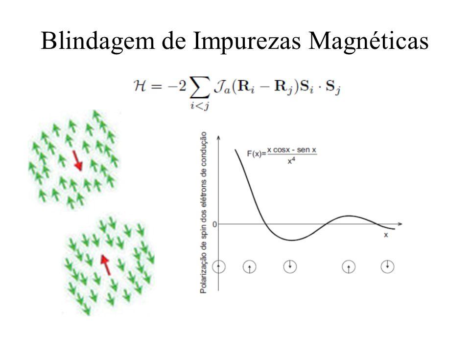 Blindagem de Impurezas Magnéticas