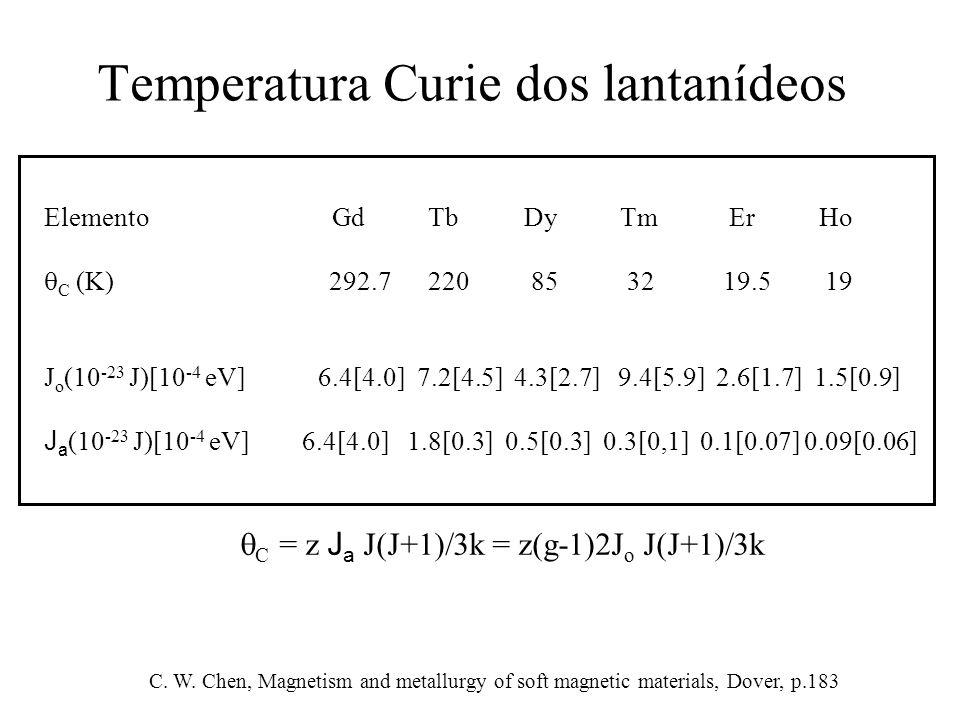 Temperatura Curie dos lantanídeos