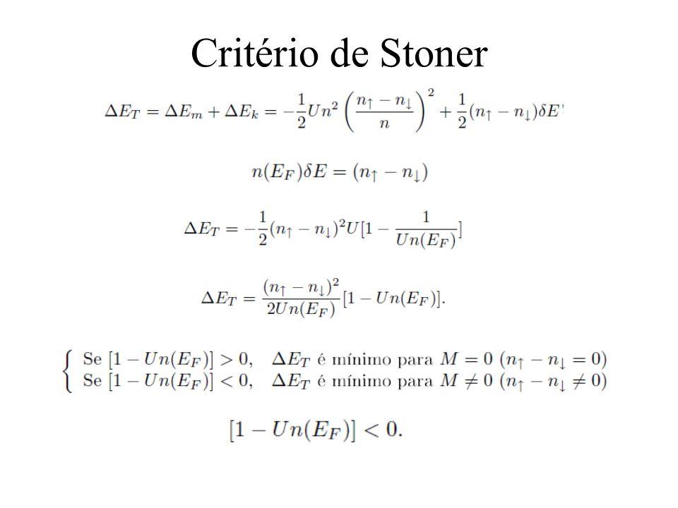 Critério de Stoner