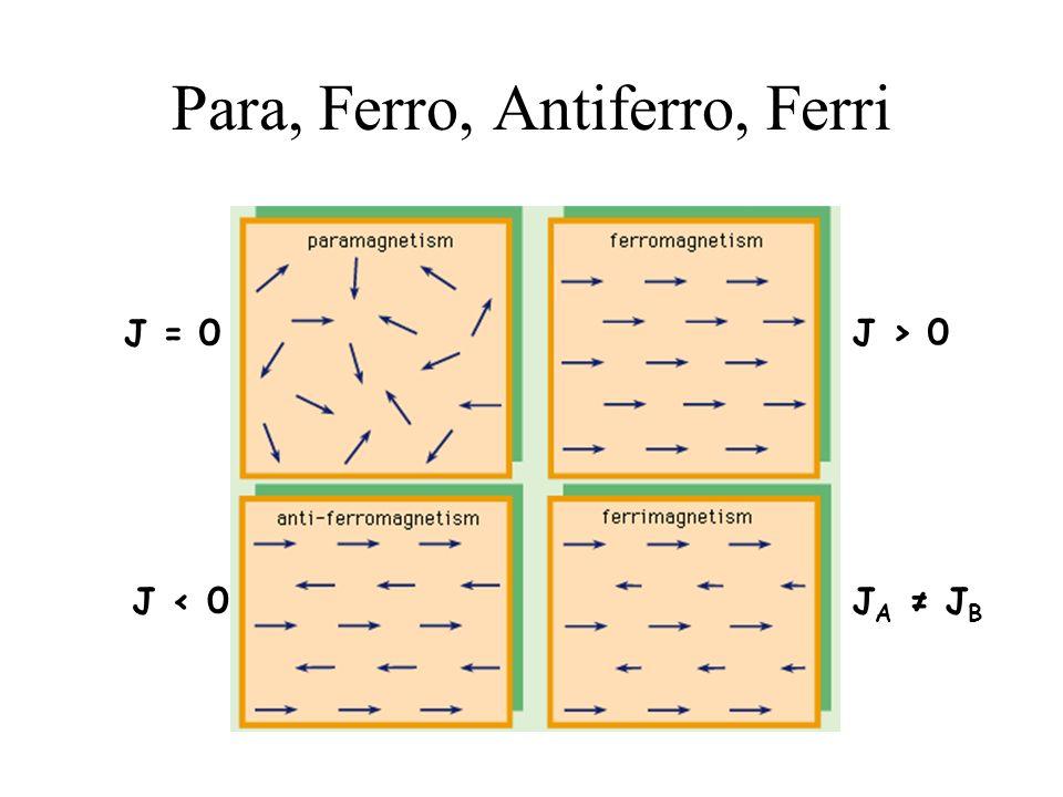 Para, Ferro, Antiferro, Ferri