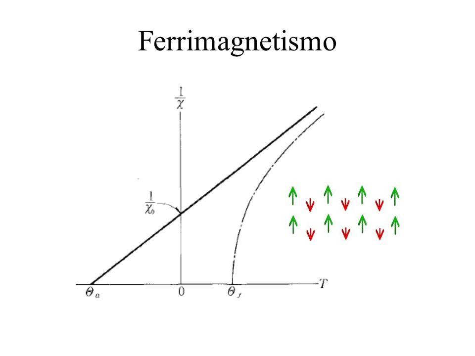 Ferrimagnetismo