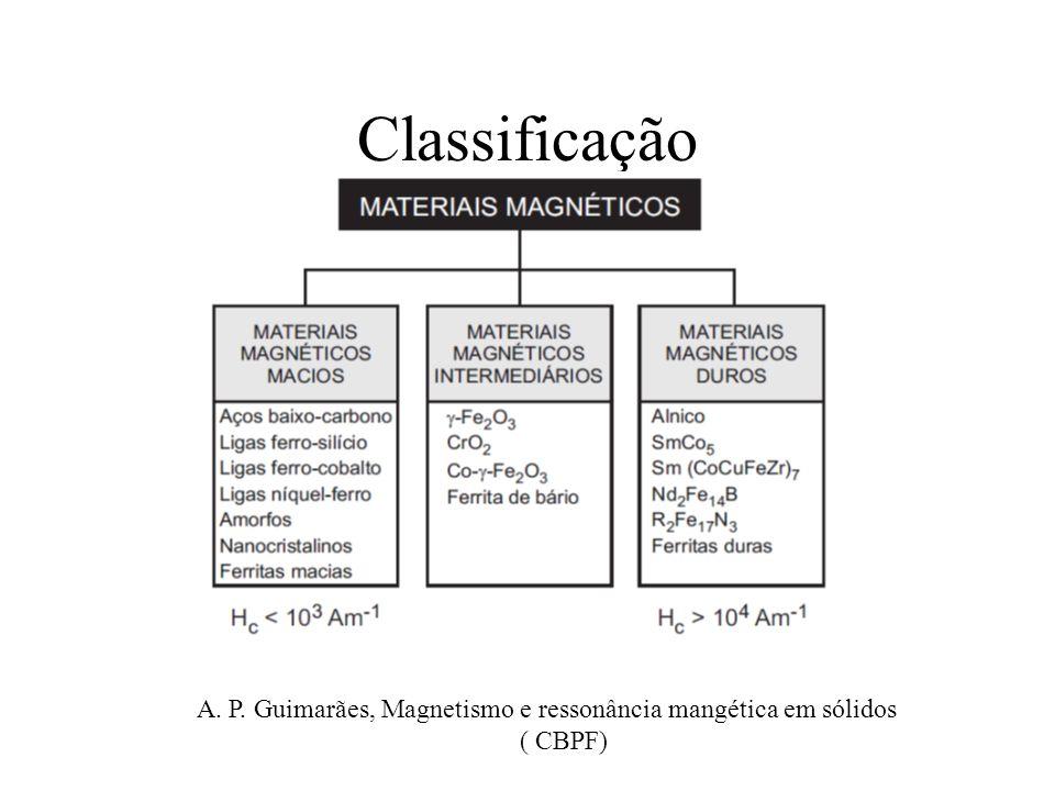 Classificação A. P. Guimarães, Magnetismo e ressonância mangética em sólidos ( CBPF)