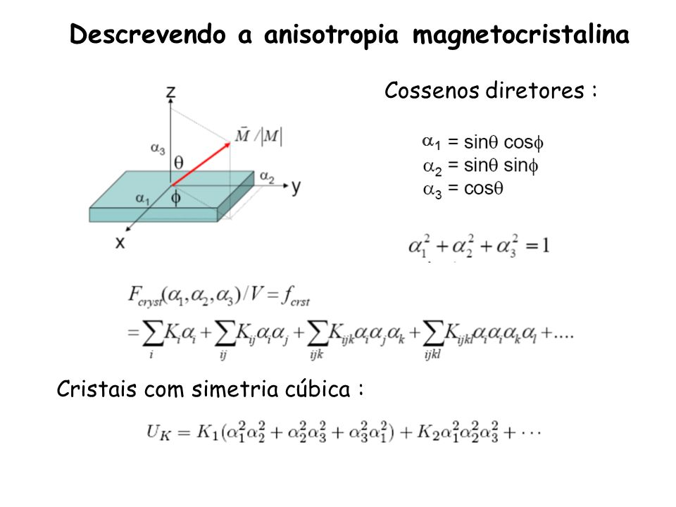 Descrevendo a anisotropia magnetocristalina