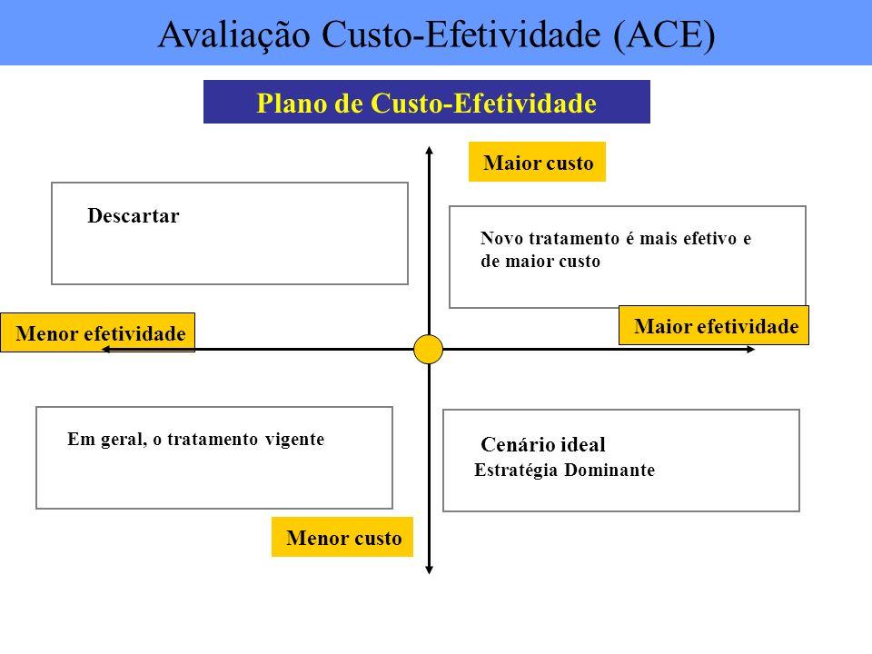 Plano de Custo-Efetividade