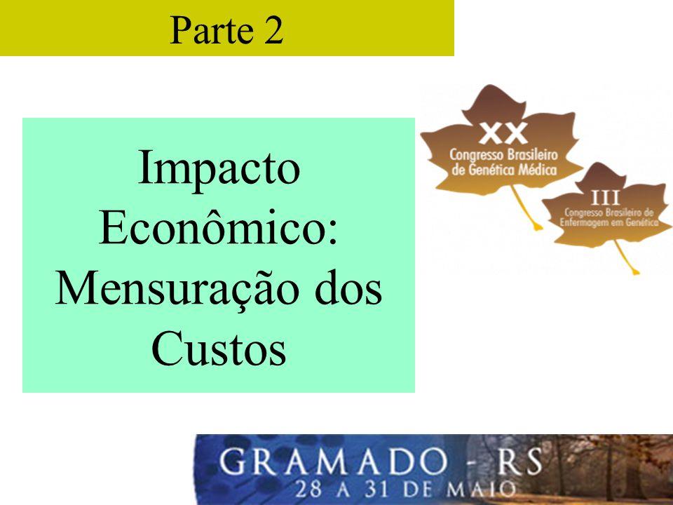 Parte 2 Impacto Econômico: Mensuração dos Custos