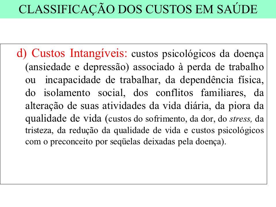 CLASSIFICAÇÃO DOS CUSTOS EM SAÚDE