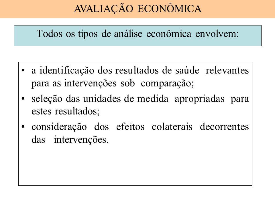 Todos os tipos de análise econômica envolvem: