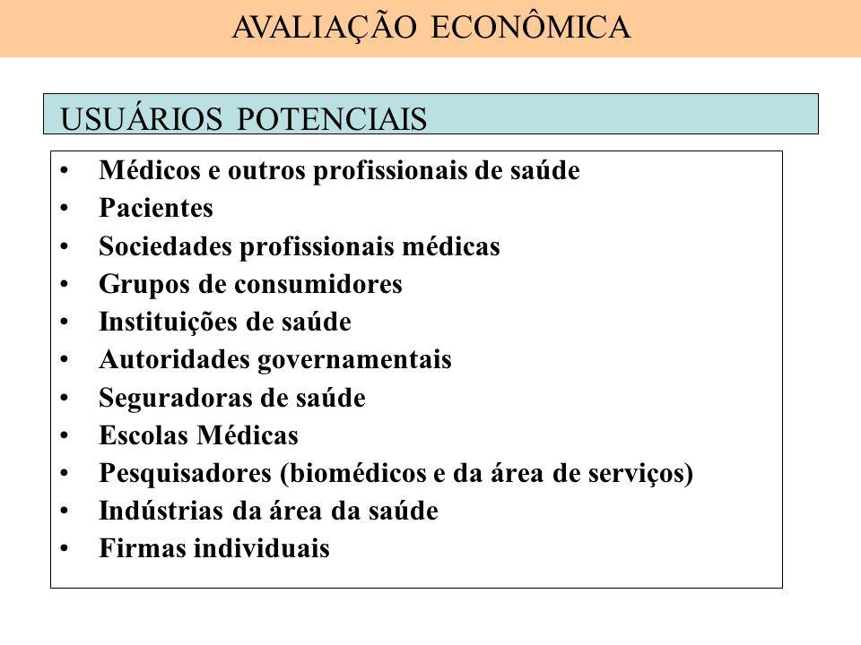 AVALIAÇÃO ECONÔMICA USUÁRIOS POTENCIAIS