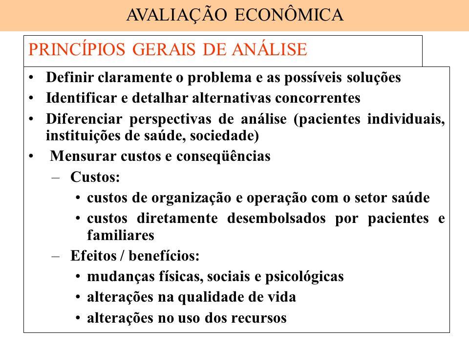 PRINCÍPIOS GERAIS DE ANÁLISE