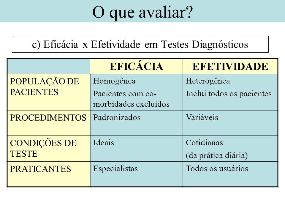 c) Eficácia x Efetividade em Testes Diagnósticos